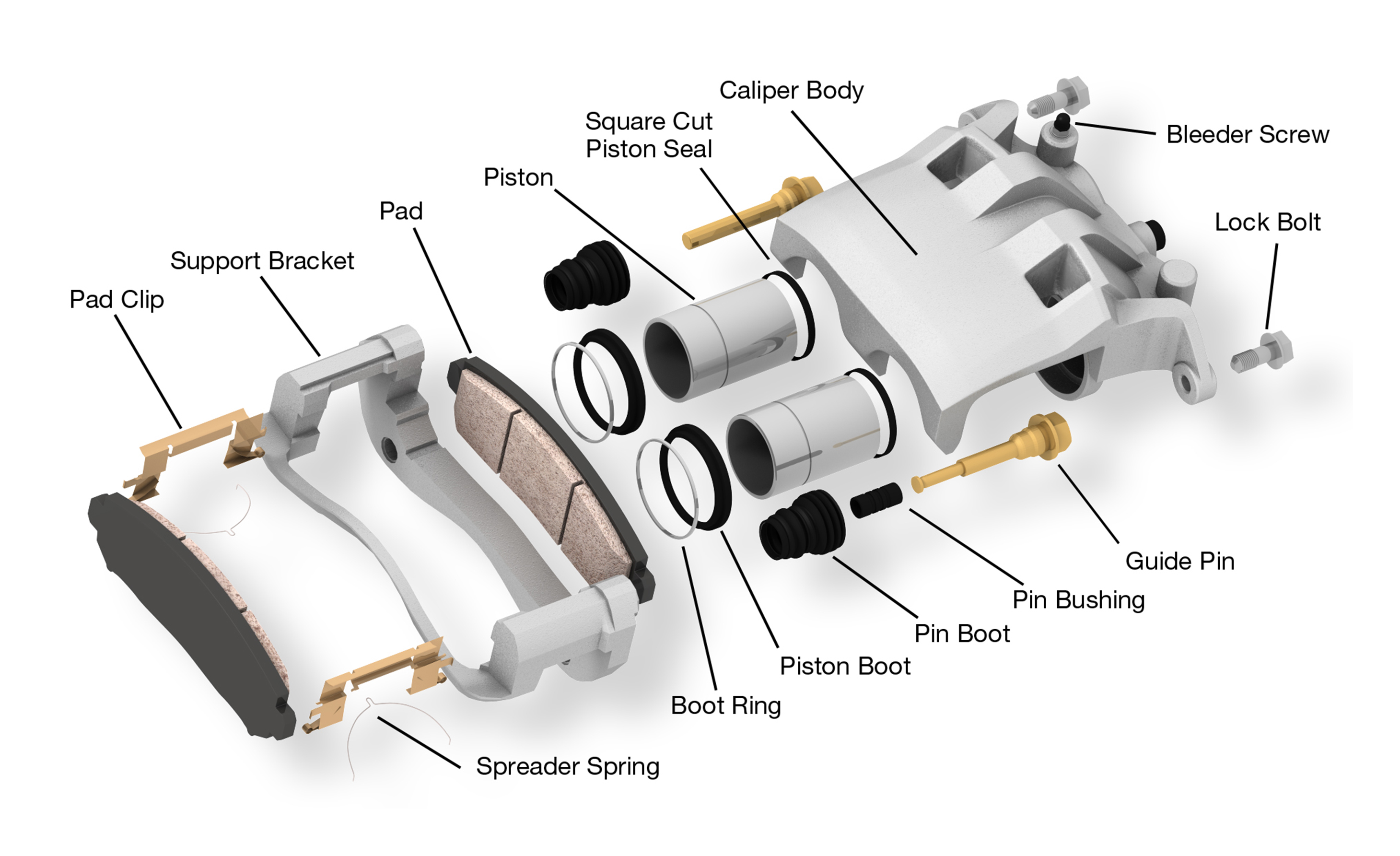 Brake System Guides Your Brakes Disc Guide