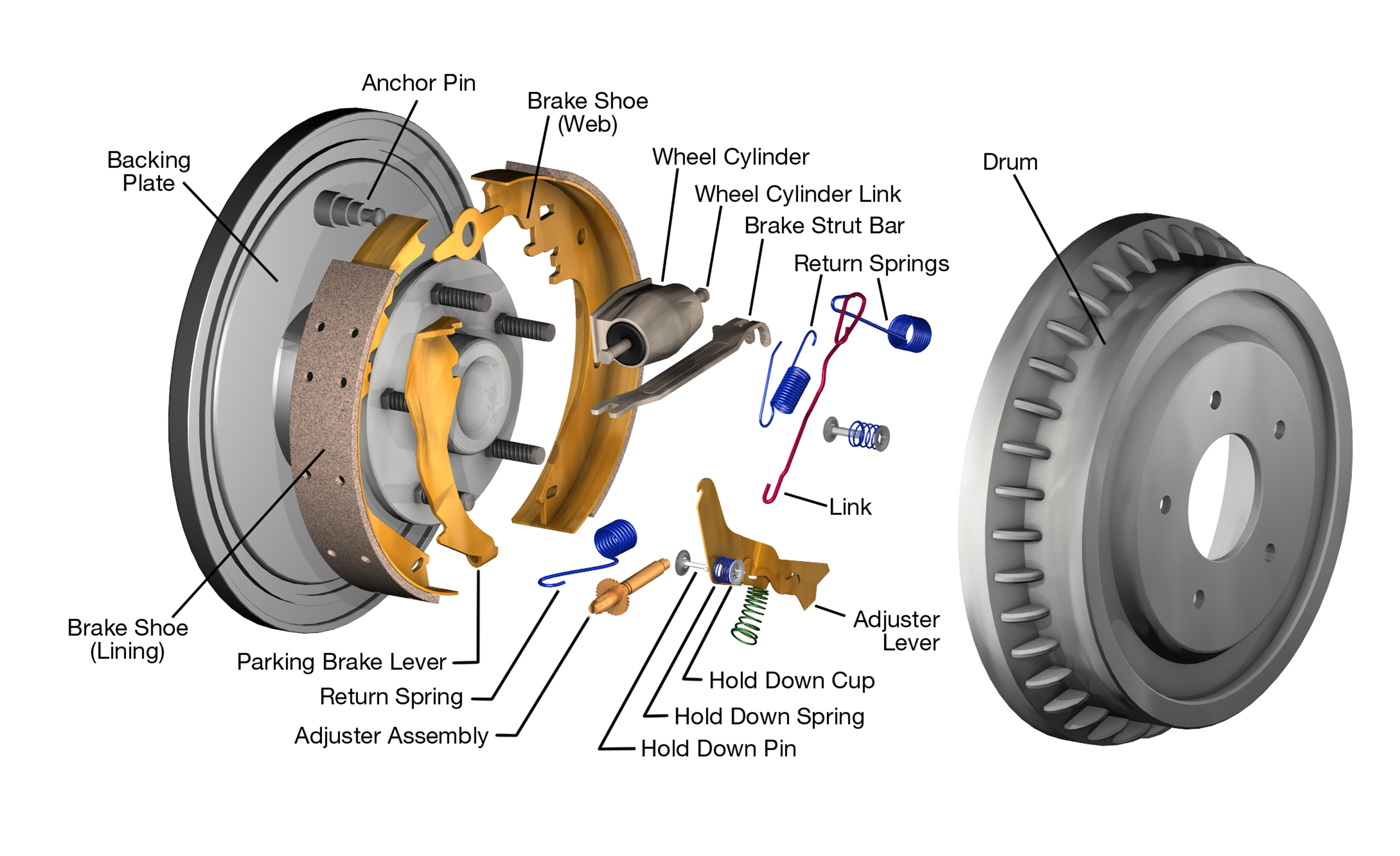 Brake System Guides Your Brakes