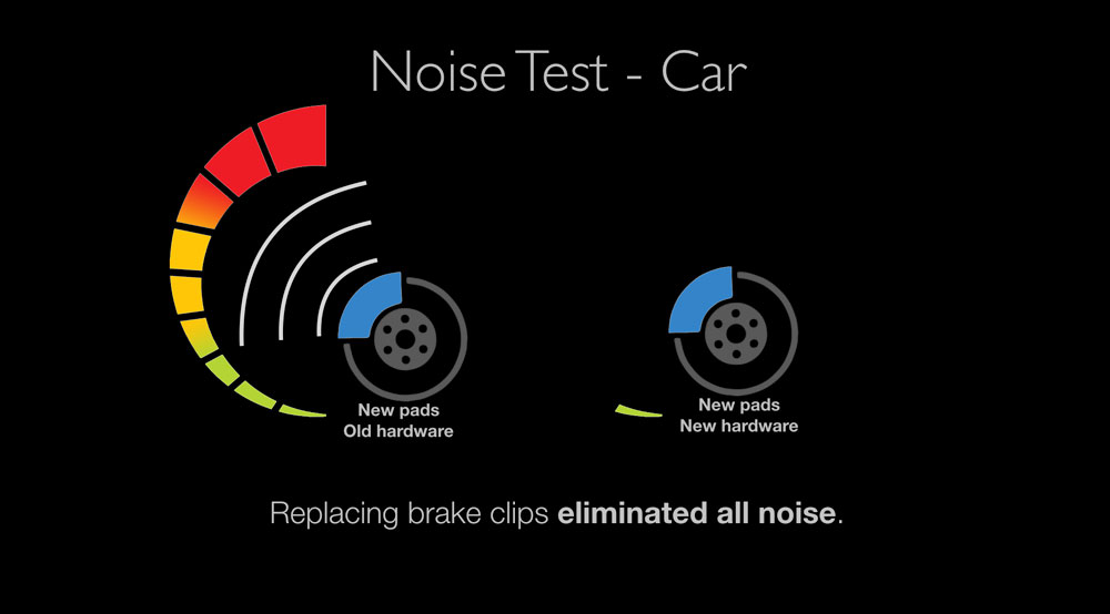 lab noise test results, brake clips, brake hardware